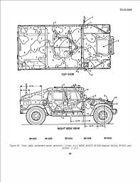humvee drawing hmmwv humvee smcars net car blueprints forum