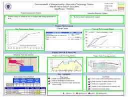 Schedule Spreadsheet Project Plan Template Excel 2013 1 Free Excel Spreadsheet