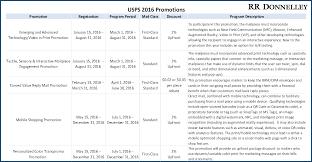 rrd blog postal action alert united states postal service