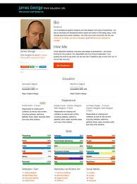 Resume Website Template Free Free Bootstrap Resume Template