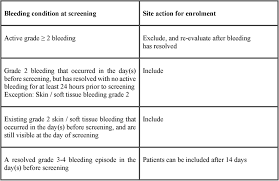 a study protocol for a randomised controlled trial evaluating