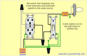 gfci outlet with light switch gfci light switch to light switch wiring diagram for outlet free