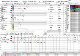 la liga live scores and table la liga table new york giants schedule tickets cricket scoresheet