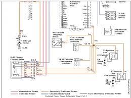 jd a wiring diagram wiring diagram simonand