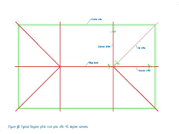 Hips Roof Hip Roof Plans