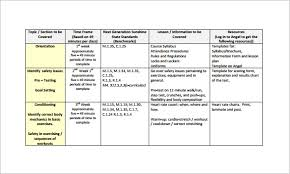 physical education lesson plan template u2013 8 free word excel pdf
