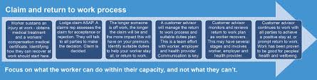 Workers Compensation Light Duty Policy The Return To Work Process Worksafe Qld Gov Au