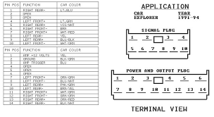 2000 ford ranger radio wiring diagram 2000 wiring diagrams