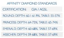 depth and table why aren t fancy shaped diamonds given cut grades adiamor
