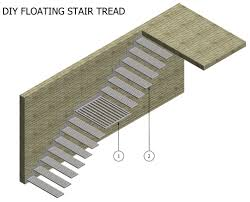 staircase tread kit ez rails is sabs certified u0026 compliant