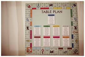 logiciel plan de table mariage gratuit plan de table de mariage top des meilleures réalisations