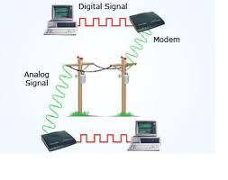 what is modem definition in networking modem function working