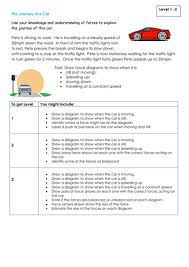 literacy mat for science gcse but could be ks3 by mousey80