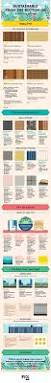 best 25 eco friendly house ideas on pinterest