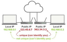 Dns Leak Test by Webrtc Leak Test Prevent Ip Address Leaks Expressvpn