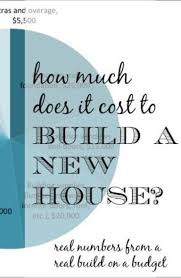 building new home cost how to build your own house from the ground up how we did it and