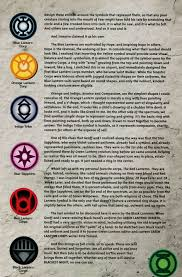 welcome to the corps lantern corps idea discussion and tracking