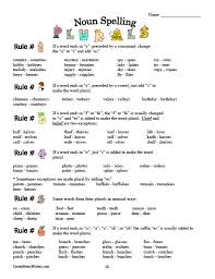 spelling rules worksheets worksheets
