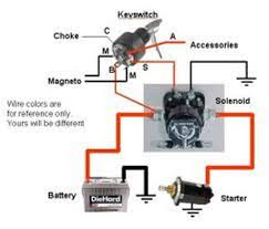 ignition switch troubleshooting u0026 wiring diagrams pontoon forum