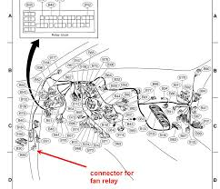 subaru forester fuse box 2005 wiring diagram simonand