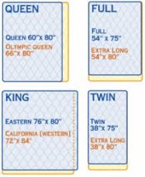 full bed compared to twin standard quilt sizes chart king queen twin crib and more bed