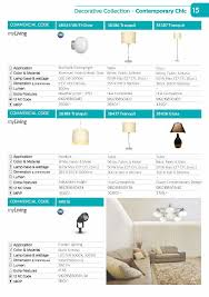 philips home decorative lights philips home decorative lights delhi ncr philips led lights 9971821122
