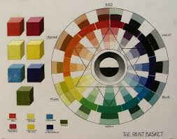 the paint basket mixing paint with the 6 colour colour wheel