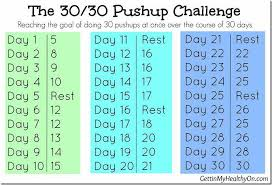 Challenge Properly 30 Day Push Up Challenges For To Get Ripped Arms Shoulders