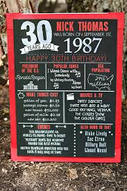 PRINTED 30th birthday poster Back in 1988 What Happened in 1988