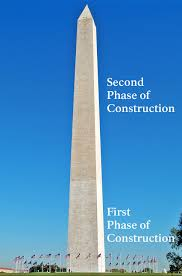 Walking Map Of Washington Dc by Frequently Asked Questions Washington Monument U S National