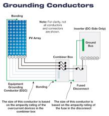 code corner pv grounding and bonding part 2 home power magazine