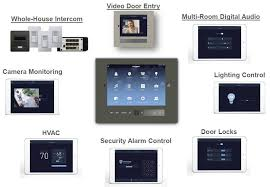 cheap smart home products should i invest in smart home automation yes it s customized to you