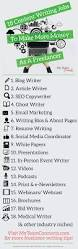 Freelancer Resume 18 Content Writing Jobs To Make More Money As A Freelancer My