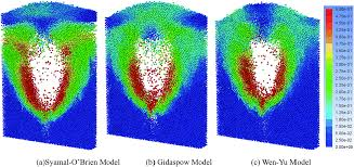 experimental study and transient cfd dem simulation in a fluidized