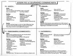 Spanish Worksheets For Adults Organizing Resources Organizing For Power Organizing For Change
