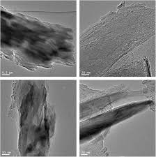 effect of surfactant concentration on the morphology of moxsy