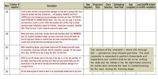 prevent errors with a quality control checklist jlc online
