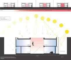 Central Courtyard House Plans Azuma House Tadao Ando Plan House Interior