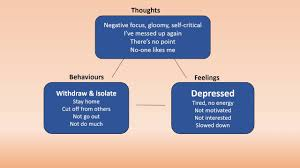 Blue Mood Meaning by Cbt Self Help For Depression