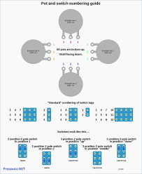 strat wiring seymour duncan blackout bridge diagram u2013 pressauto net