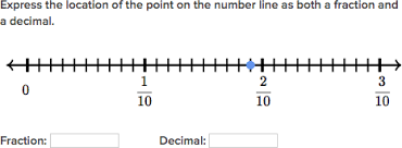 converting fractions to decimals practice khan academy