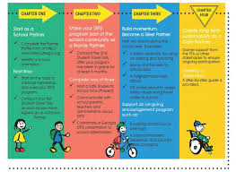 Georgia travel planning images Georgia safe routes to school guide and workbook georgia safe JPG