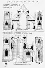 Medieval Cathedral Floor Plan Elevations And Section In The Evolution Of English Gothic