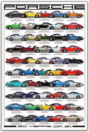 porsche racing poster magnuswalker911 25 pcs limited edition 50 year of 911 poster