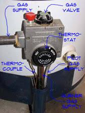 Gas Water Heater Pilot Light Gas Water Heater Thermocouple Gas Water Heaters Water Heaters