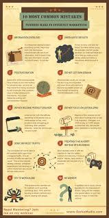 484 best blogging tips internet entrepreneurship images on