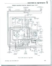 mgf schaltbilder inhalt wiring diagrams of the rover within mg tf