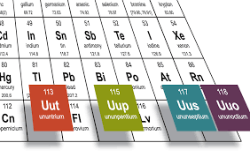 The Elements Of The Periodic Table Hello Nihonium Scientists Name 4 New Elements On The Periodic