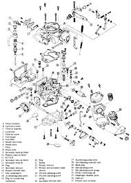 repair guides carbureted fuel system carburetor autozone com