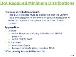 rmd single life table 2015 college for financial planning all rights reserved session